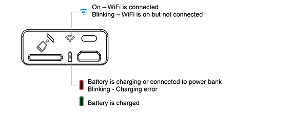 Battery and WiFi indications